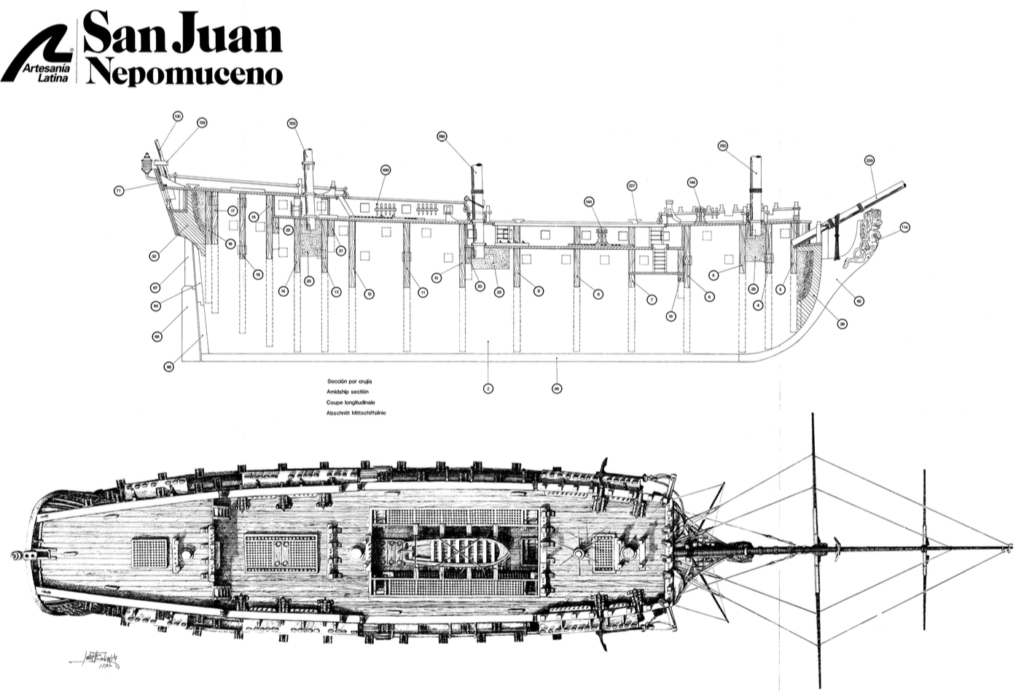 Ship Hull Construction. Plan for the Assembly of the Wooden Ship Model San Juan Nepomuceno (22860).